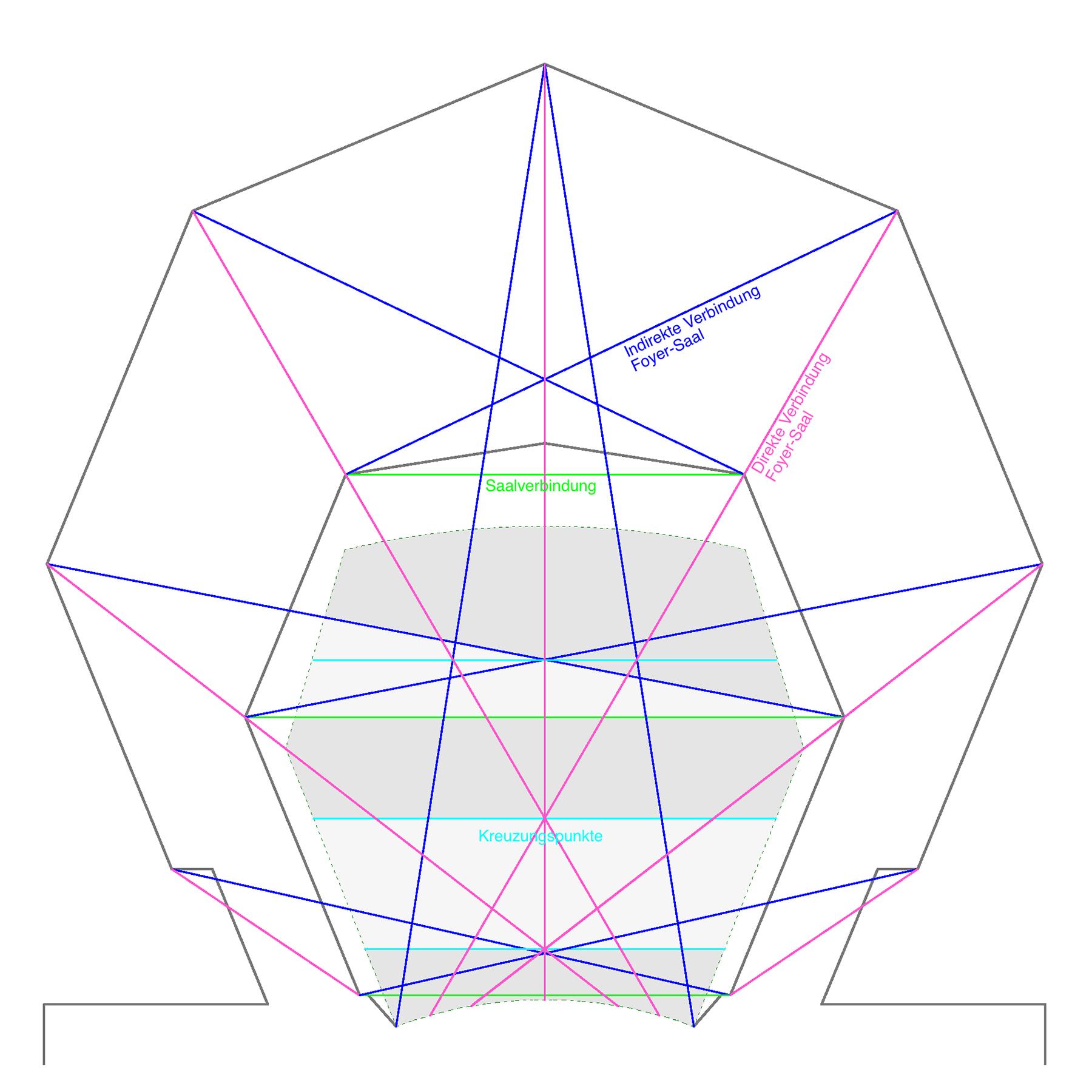 Tolle Wand Framing Diagramm Zeitgenössisch - Benutzerdefinierte ...